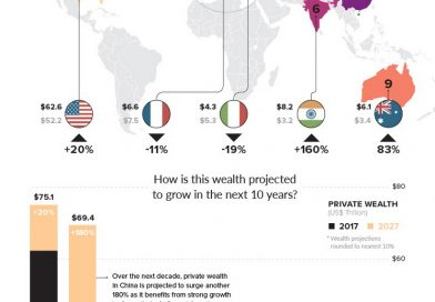 The 10 Wealthiest Countries in the World