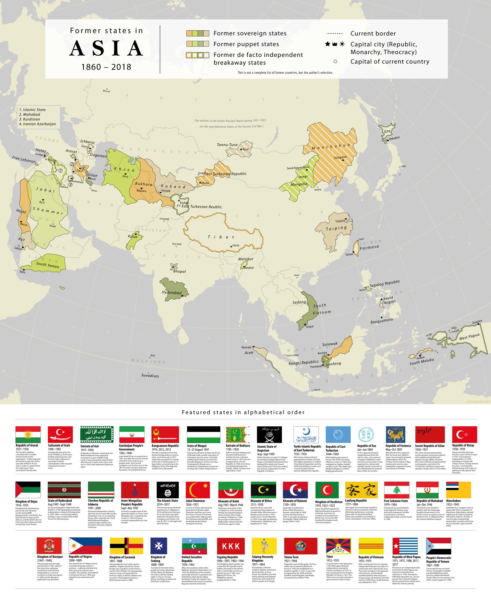 Former states in Asia (1860 - 2018)