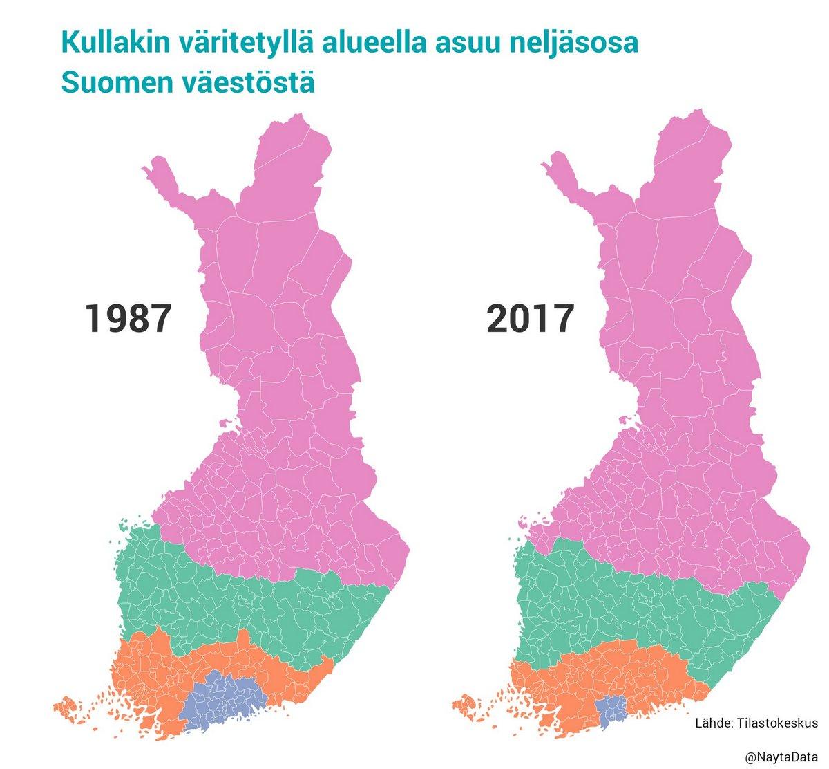 Population distribution in Finland (1987 vs 2017))