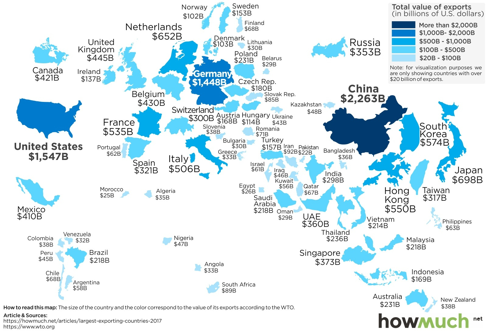 The World's Biggest Exporters in 2017