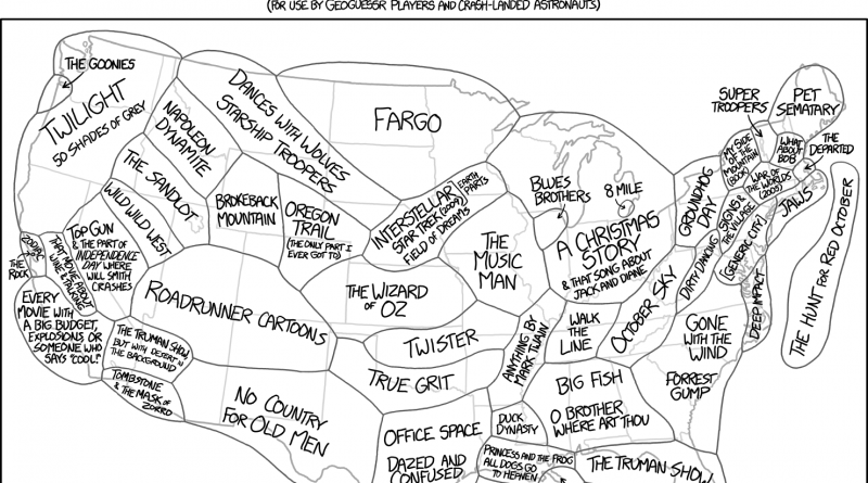 Scenery cheat sheet in the U.S.