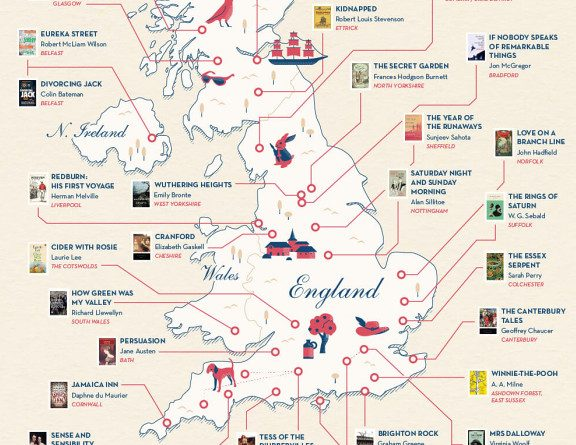 A Literary Map of the UK