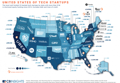 The Best Funded Startup in Each U.S. State
