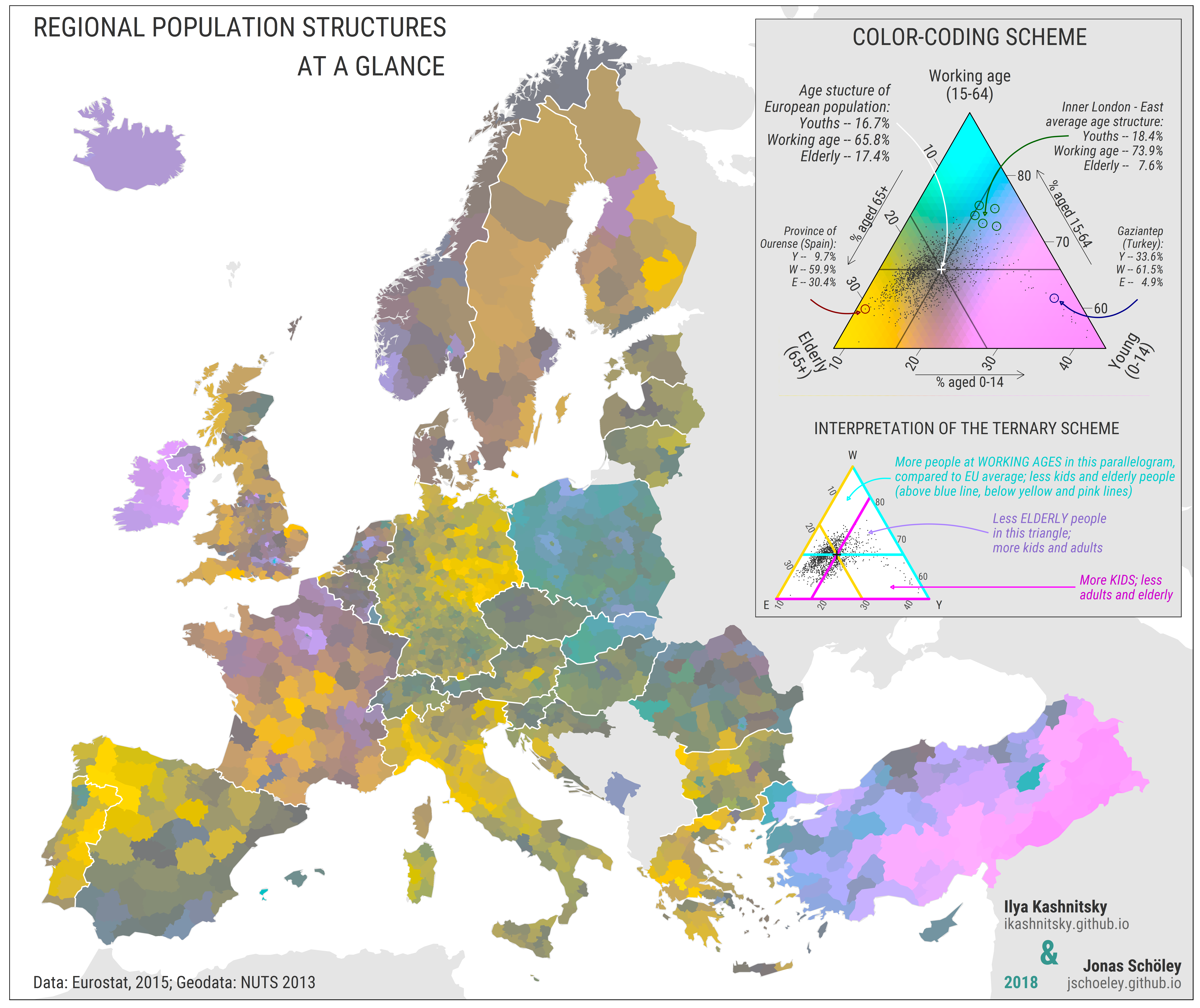 Best Countries In Europe To Retire: Europe: Regional Population Structures At A Glance