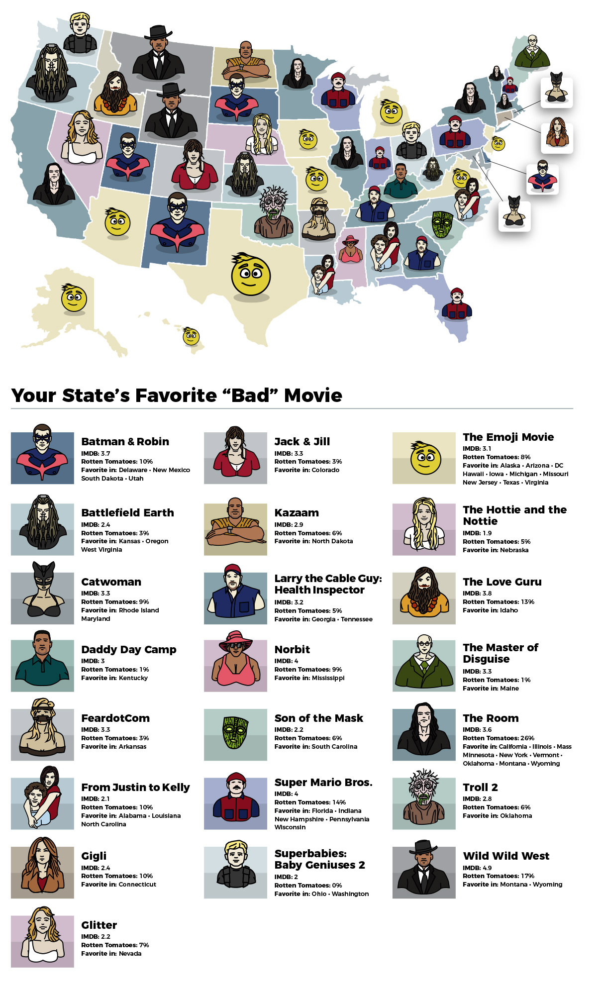 Each State's Favorite'Bad' Movie