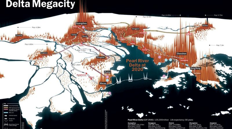 Pearl River Delta at 2020