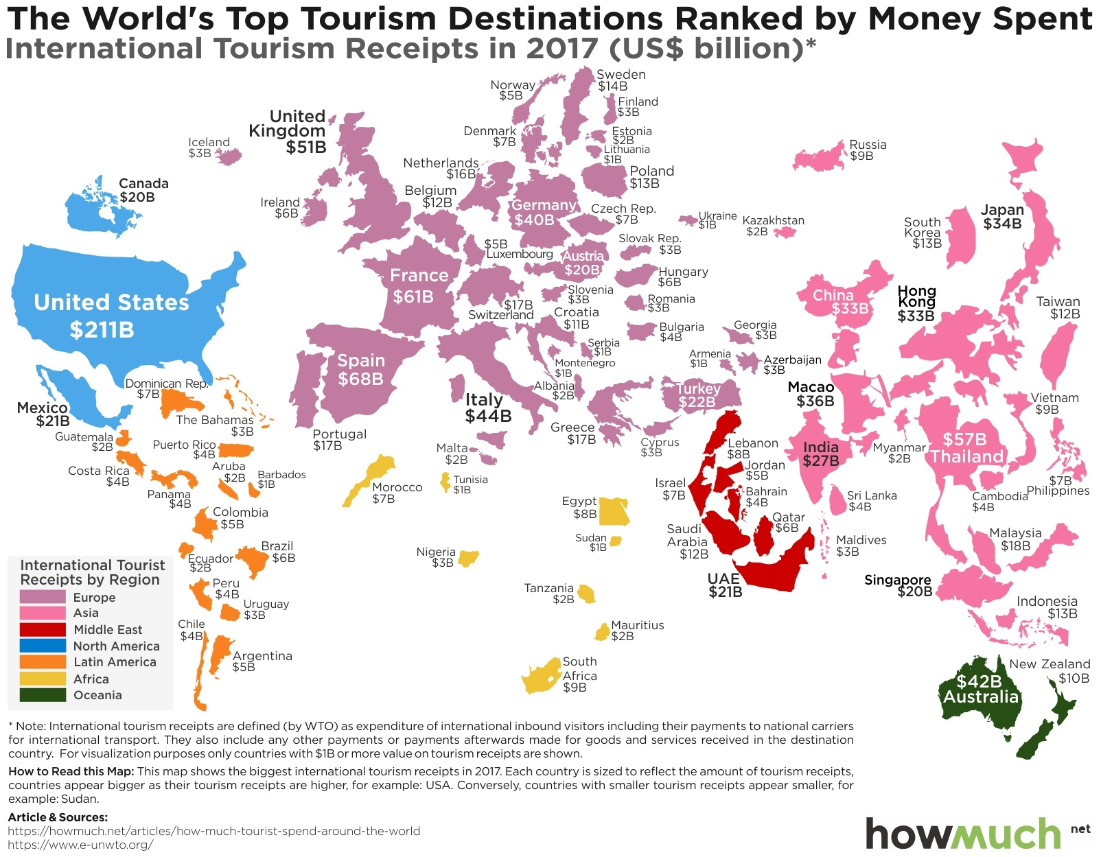 Where Tourists Spend the Most Money