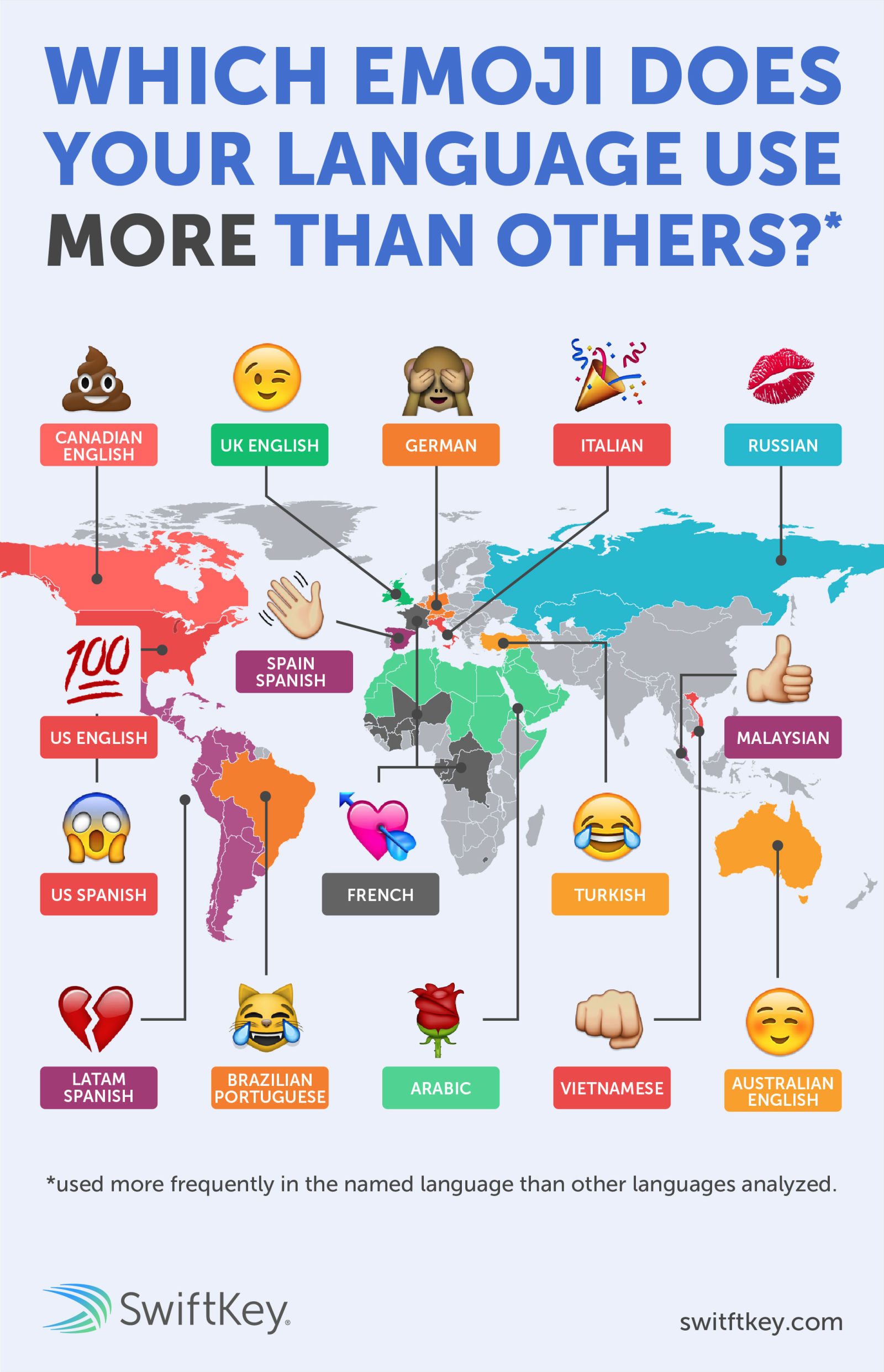 Most Used Emoji's Around the World