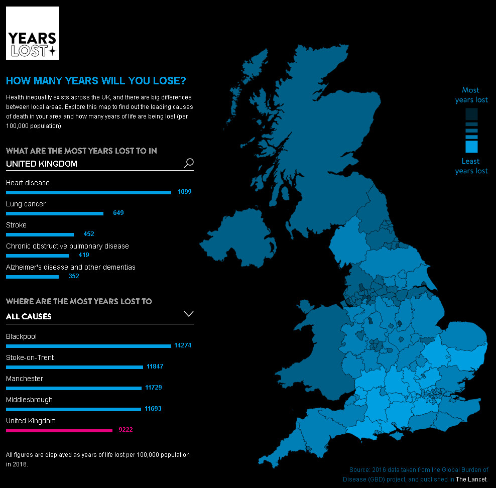 UK: Mapping Health Inequality