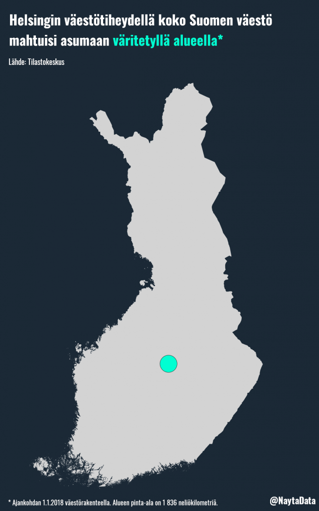 Where do Finland's people live?