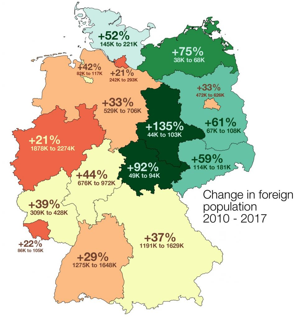 Change in foreign population of German states (2010 - 2017)