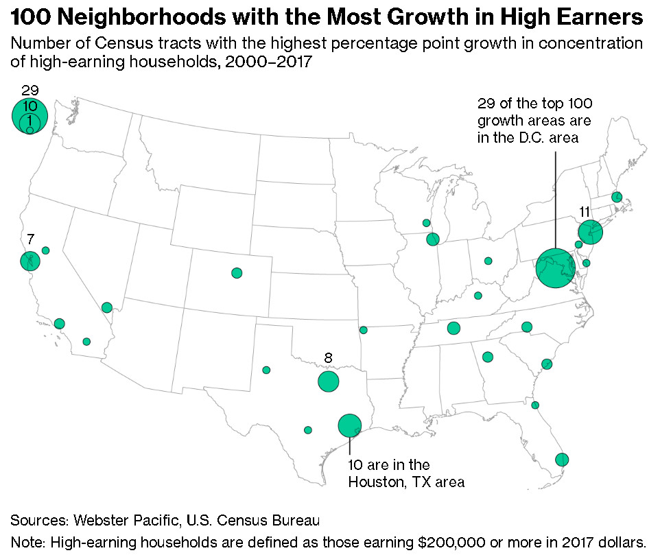 100 neighborhoods with the most growth in high earens