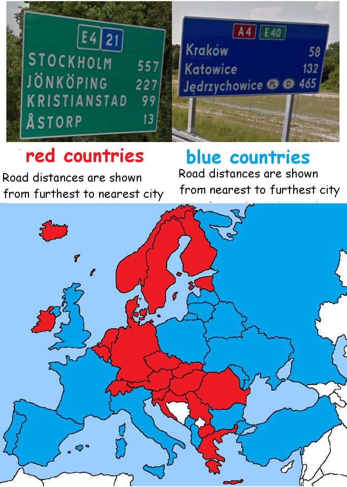 Road distances order in Europe