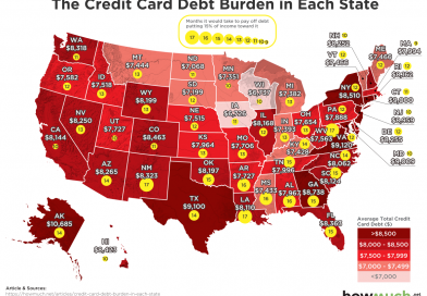 How Long It Will Take to Kill the Average Credit Card Debt in Every U.S. State