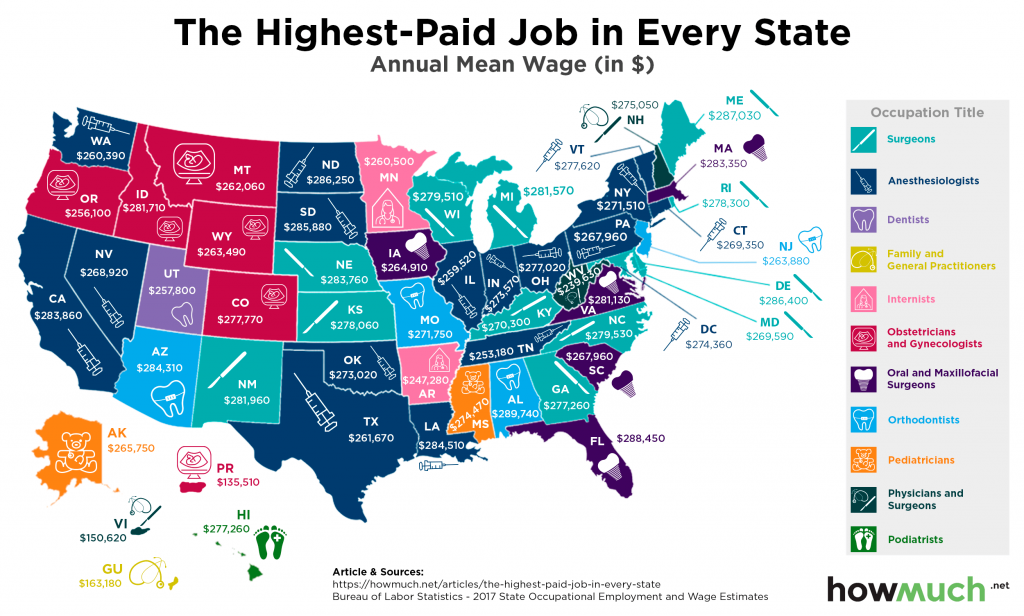 The highest-paid job in every U.S. state (Annual Mean Wage, in $)
