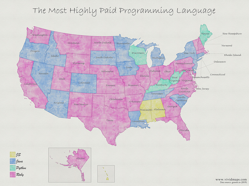 The most highly paid programming language