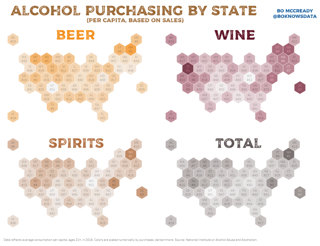 Alcohol purchasing by the U.S. state