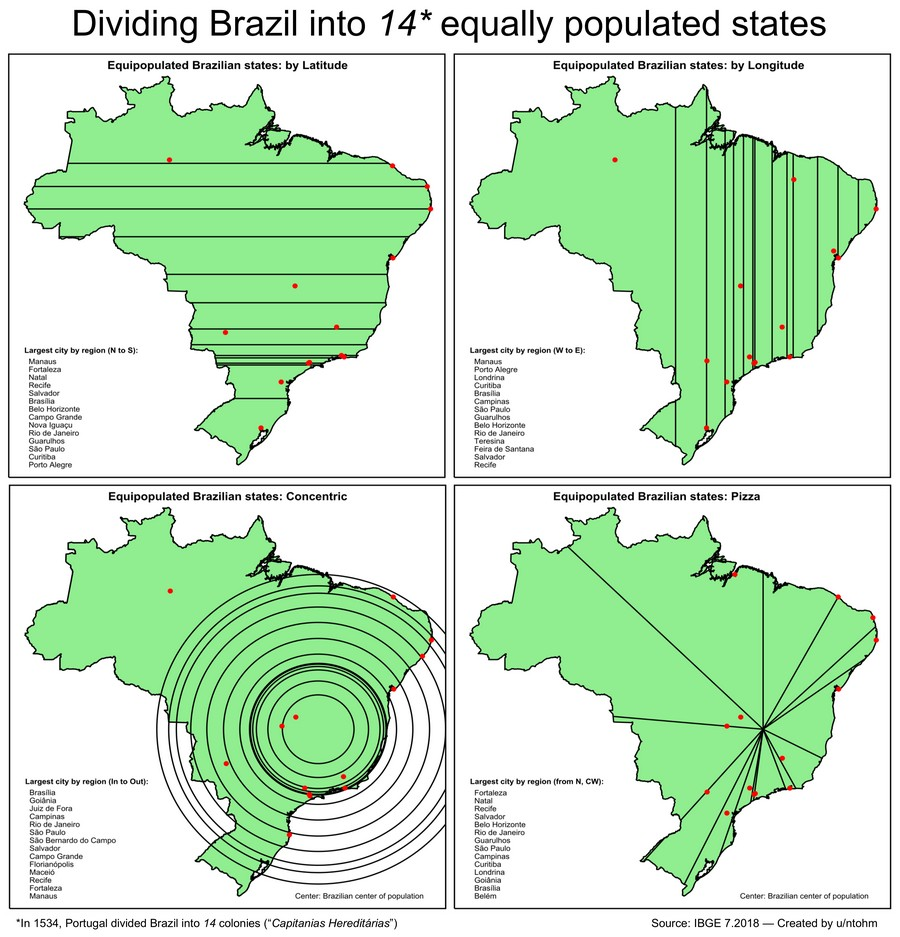 Dividing Brazil into 14 equally populated states