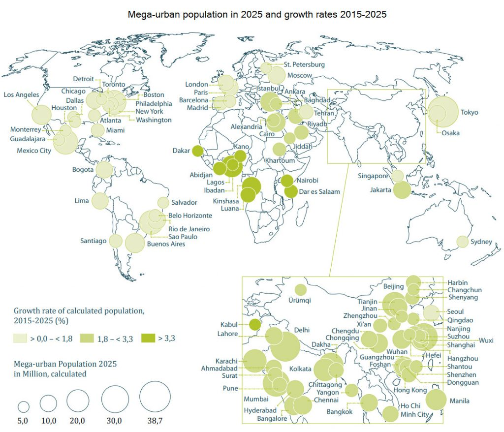 Mega-urban population in 2025 and growth rates 2015-2025