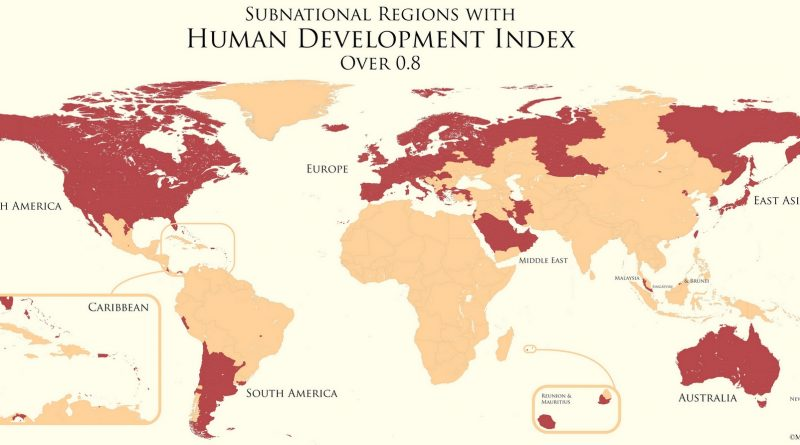 Human Development Index - 0.8