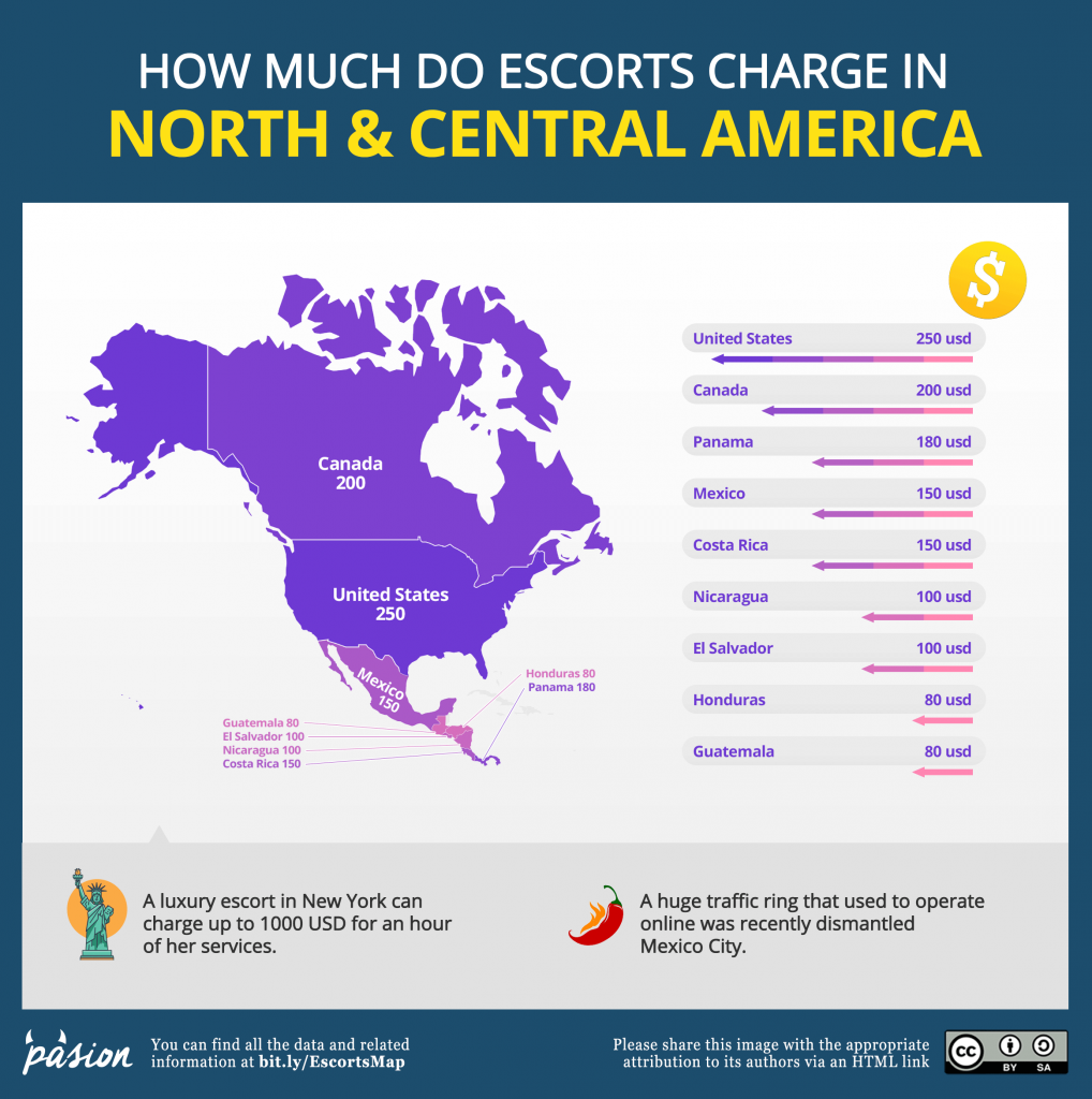 How much do escorts charge in North and Central America