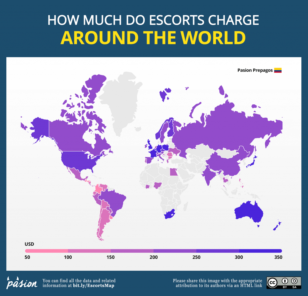 How much do escorts charge around the world