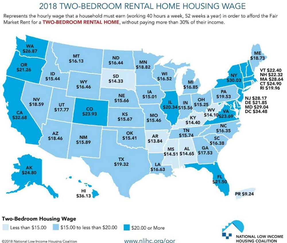 2018 two-bedroom rental housin wages