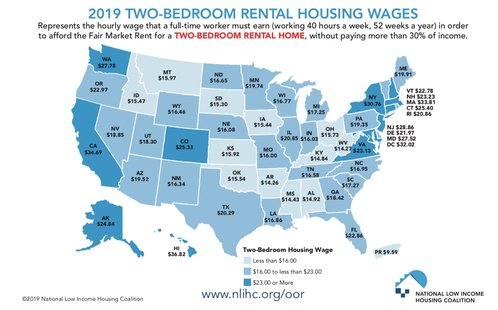 2019 two-bedroom rental housin wages