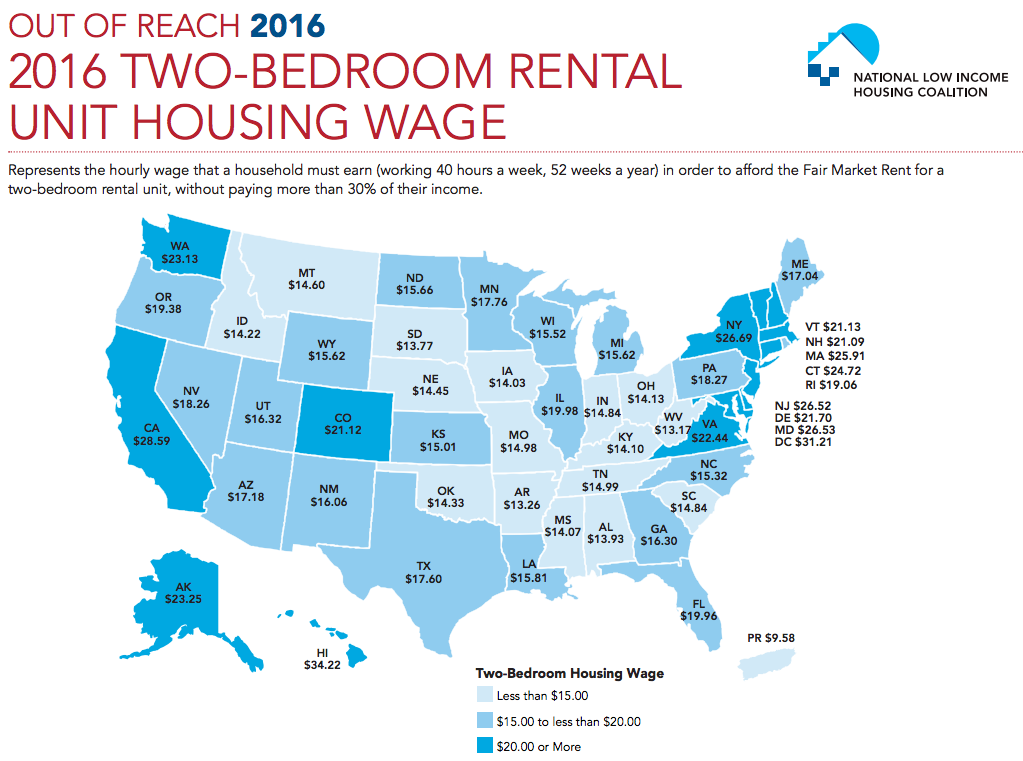 2016 two-bedroom rental housin wages