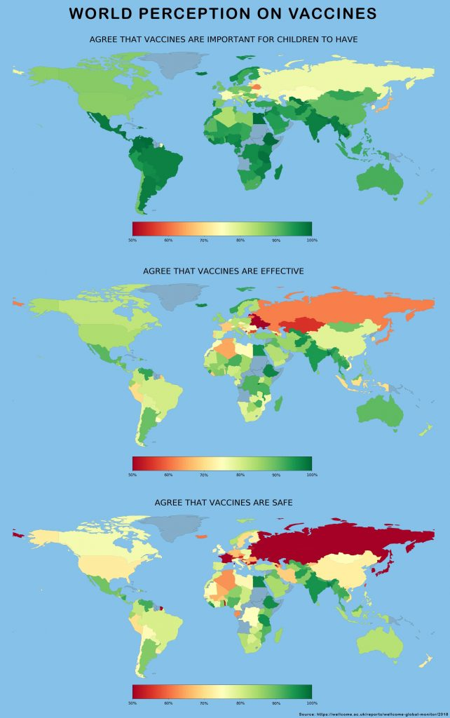 World Perception of Vaccines