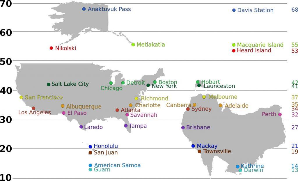 The same Latitude Cities: United States and Australia