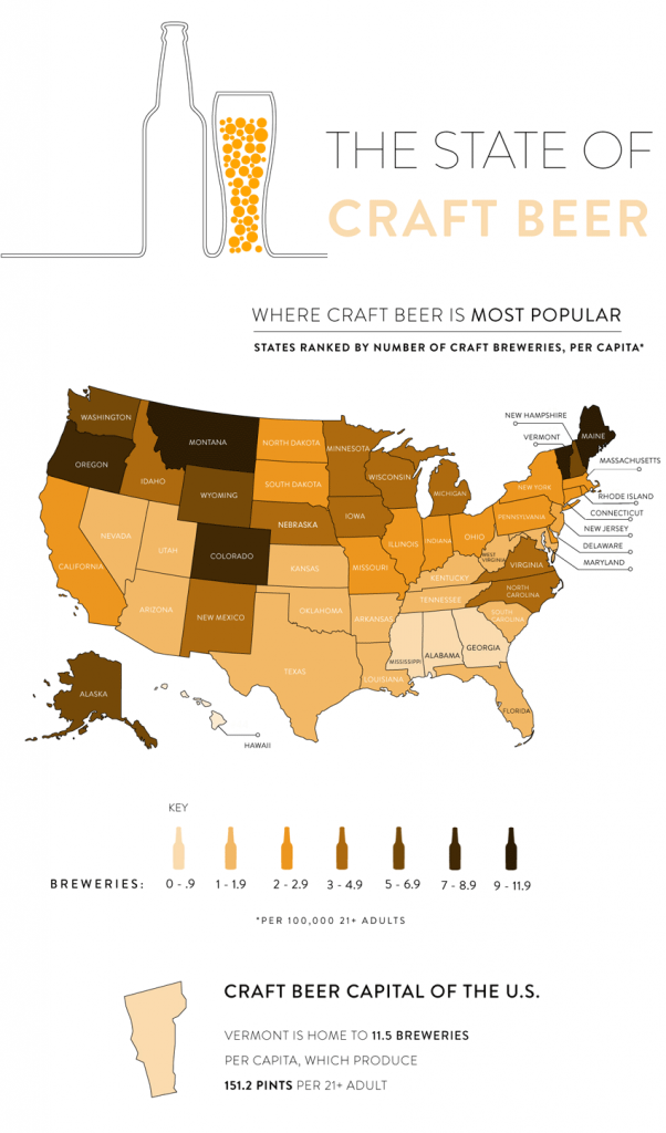 U.S. States ranked by number of craft breweries (per capita)