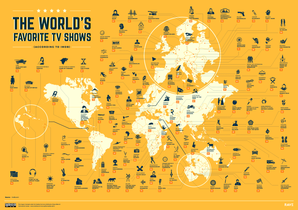 The world's favorite TV shows