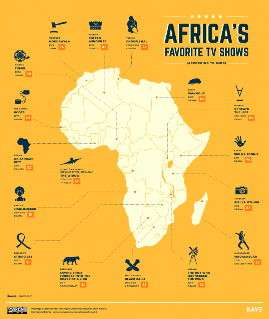 The world's favorite TV shows: Africa