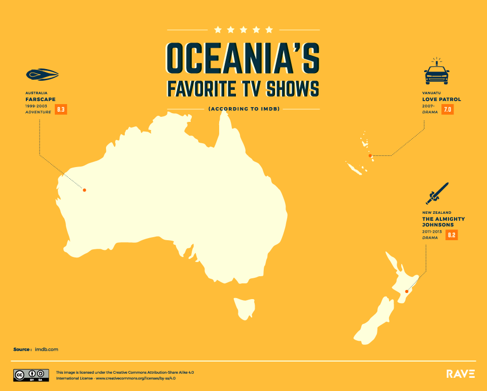 The world's favorite TV shows: Australia