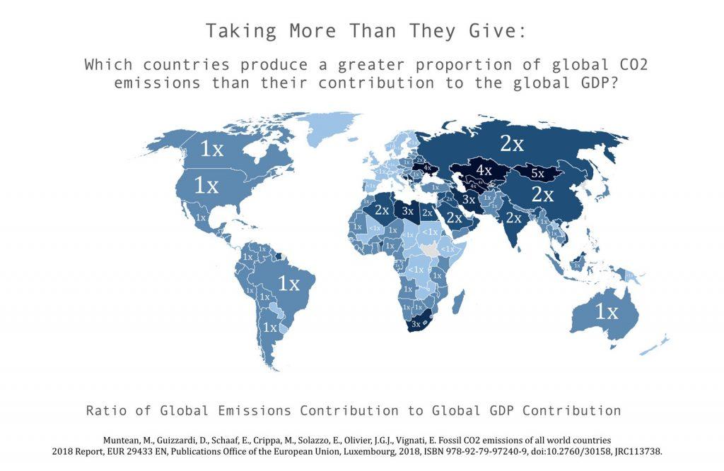 Во сколько раз больше CO2 производят страны мира относительно их ВВП
