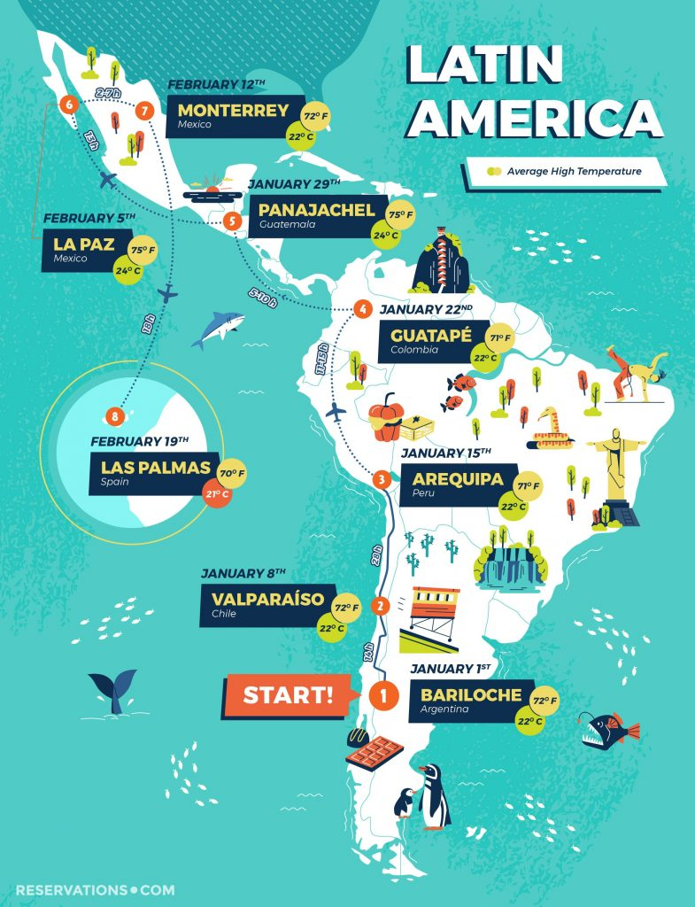 Around the world in perfect weather: Latin America