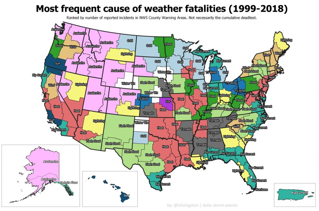 Most Frequent Cause of Weather Fatalities in the United States (1999 - 2018)