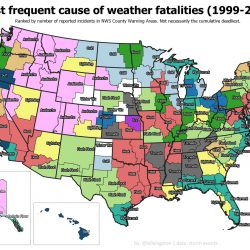 Most Frequent Cause of Weather Fatalities in the United States