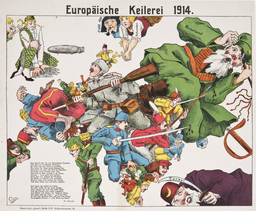 Map of Europe at the outbreak of World War I (1914) (German)