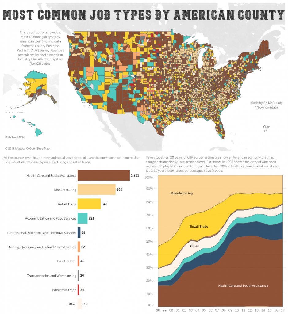 The Most Common Jobs By U.S. County
